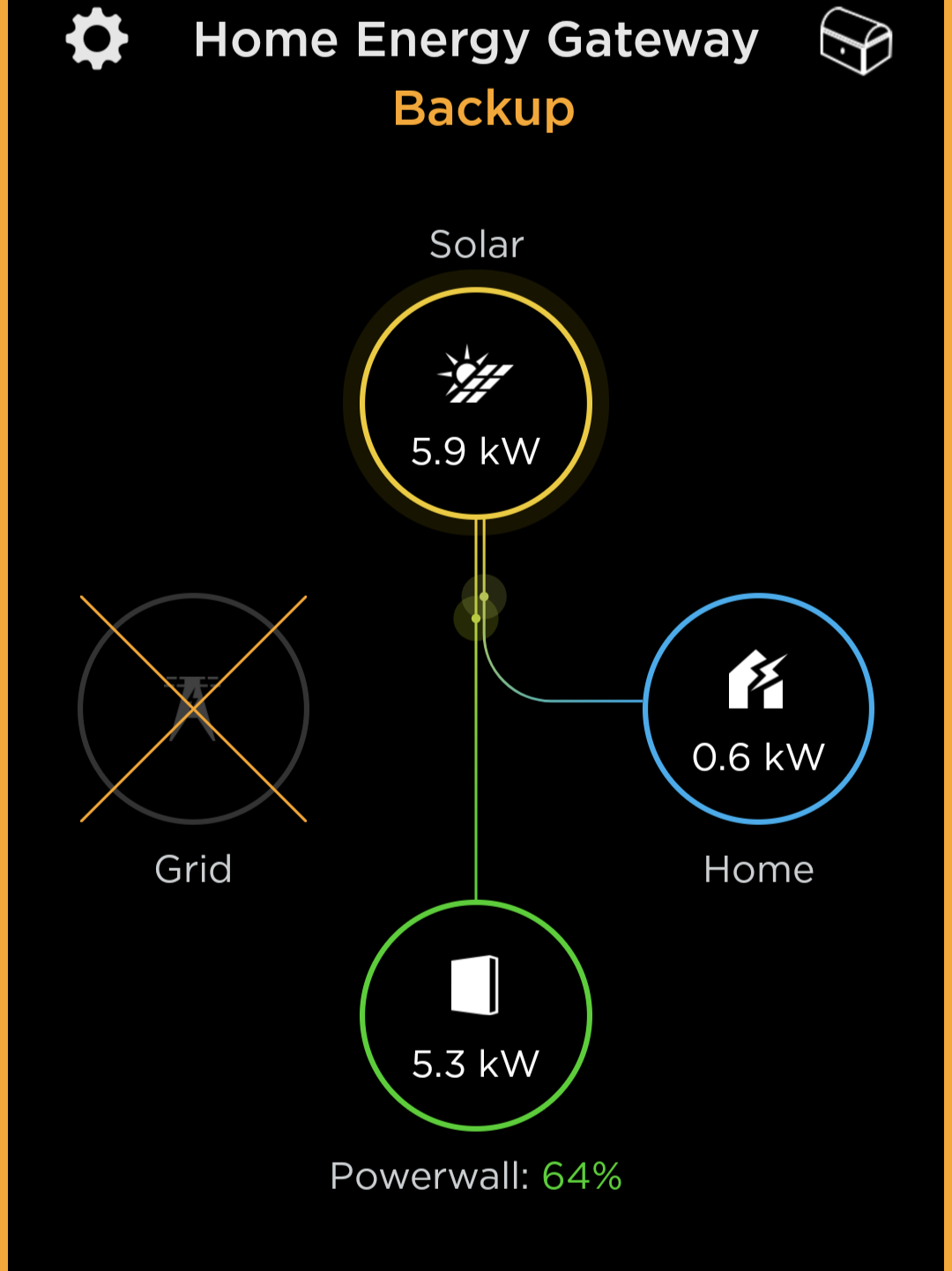 The Tesla Powerwall Saves The Day In SCE Power Outage