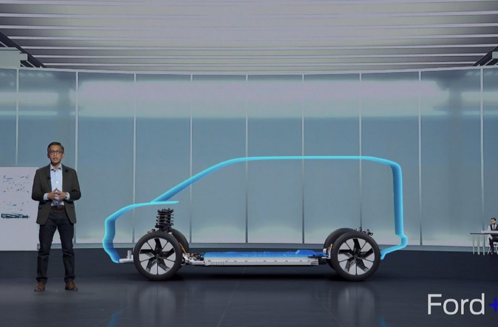 Electric Ford van outline from Ford Capital Market Day presentation via Mike Levine on Twitter