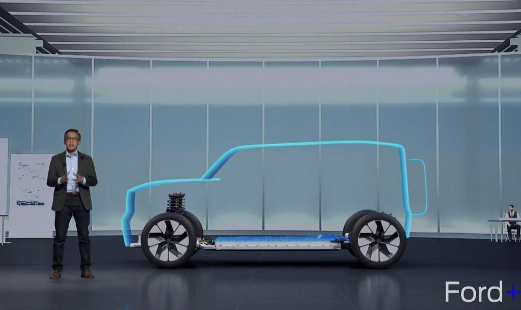 Electric Ford Bronco outline from Ford Capital Market Day presentation via Mike Levine on Twitter