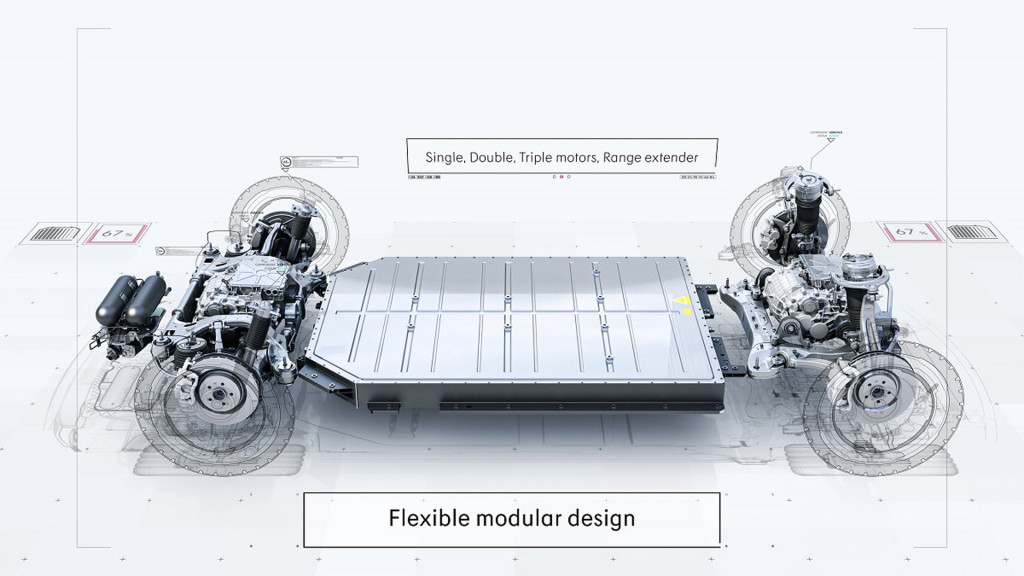 Geely SEA (Sustainable Experience Architecture) modular EV platform